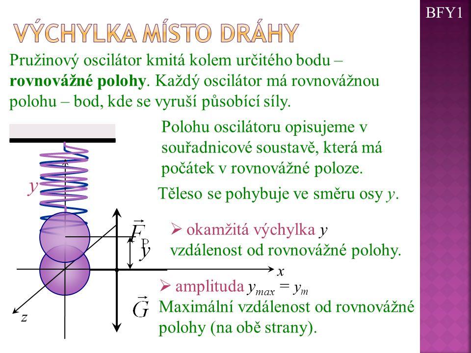 Pružinový oscilátor kmitá kolem určitého bodu – rovnovážné polohy. Každý oscilátor má rovnovážnou polohu – bod, kde se vyruší působící síly. Polohu os