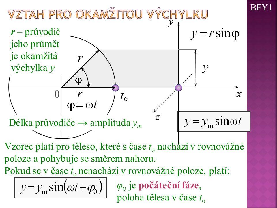 x z y toto 0 r y r r – průvodič jeho průmět je okamžitá výchylka y Délka průvodiče → amplituda y m Vzorec platí pro těleso, které s čase t o nachází v