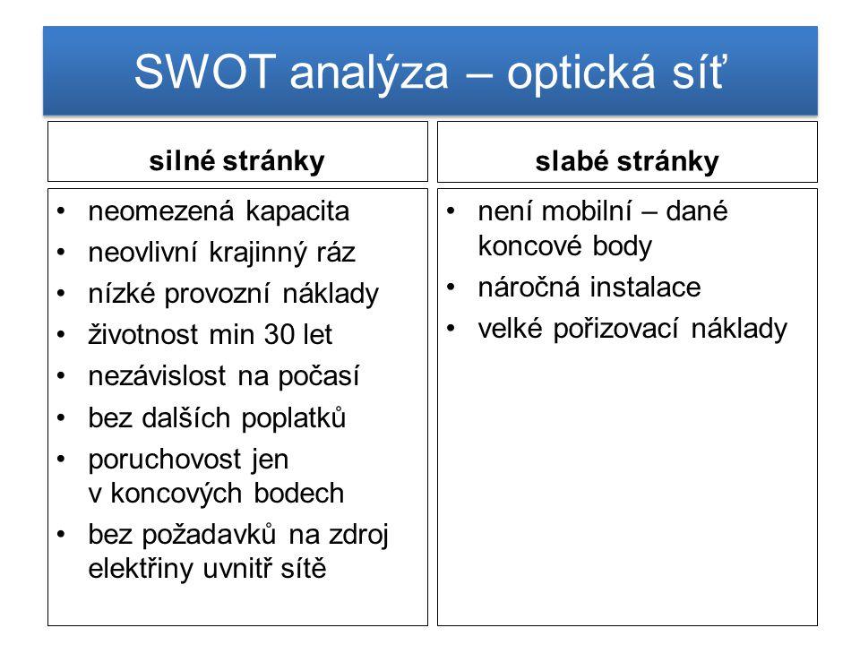 SWOT analýza – optická síť silné stránky neomezená kapacita neovlivní krajinný ráz nízké provozní náklady životnost min 30 let nezávislost na počasí b