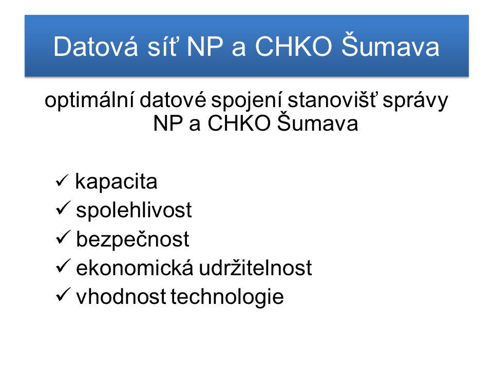 Datová síť NP a CHKO Šumava optimální datové spojení stanovišť správy NP a CHKO Šumava kapacita spolehlivost bezpečnost ekonomická udržitelnost vhodno