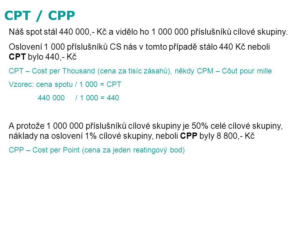 CPT / CPP Náš spot stál 440 000,- Kč a vidělo ho 1 000 000 příslušníků cílové skupiny. Oslovení 1 000 příslušníků CS nás v tomto případě stálo 440 Kč