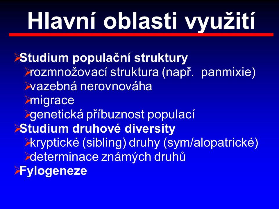 Hlavní oblasti využití  Studium populační struktury  rozmnožovací struktura (např. panmixie)  vazebná nerovnováha  migrace  genetická příbuznost
