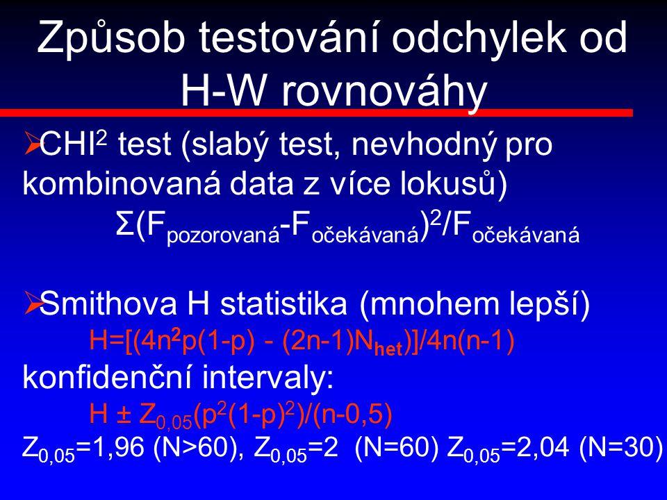 Způsob testování odchylek od H-W rovnováhy  CHI 2 test (slabý test, nevhodný pro kombinovaná data z více lokusů) Σ(F pozorovaná -F očekávaná ) 2 /F o