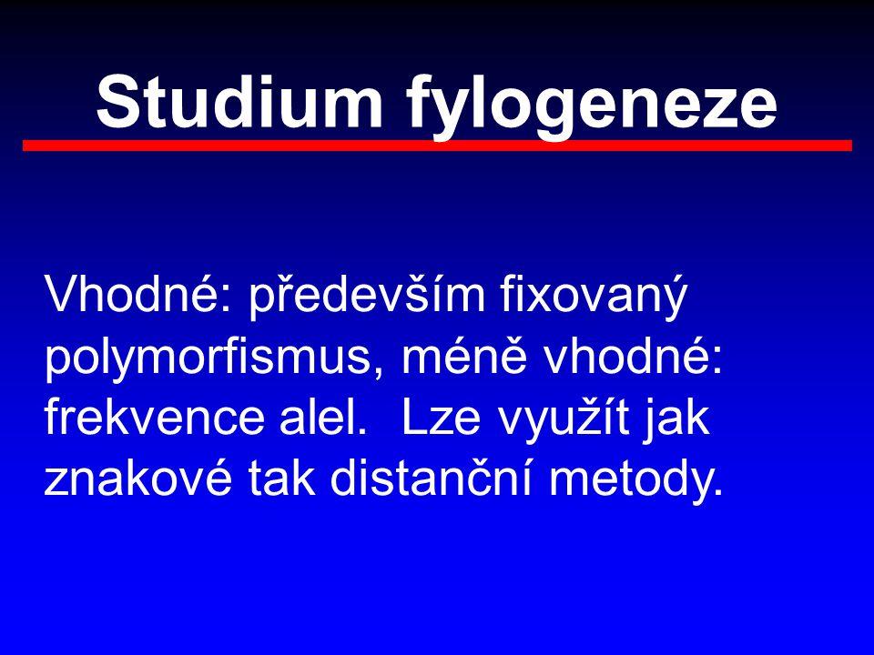 Studium fylogeneze Vhodné: především fixovaný polymorfismus, méně vhodné: frekvence alel. Lze využít jak znakové tak distanční metody.