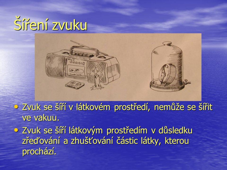 Šíření zvuku Zvuk se šíří v látkovém prostředí, nemůže se šířit ve vakuu. Zvuk se šíří v látkovém prostředí, nemůže se šířit ve vakuu. Zvuk se šíří lá