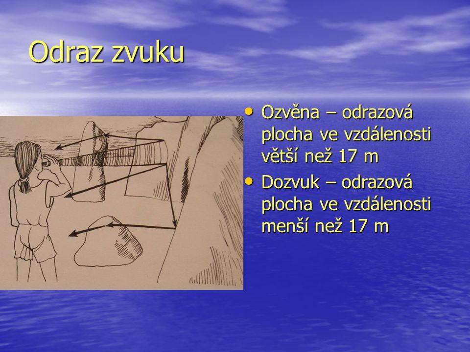 Odraz zvuku Ozvěna – odrazová plocha ve vzdálenosti větší než 17 m Ozvěna – odrazová plocha ve vzdálenosti větší než 17 m Dozvuk – odrazová plocha ve vzdálenosti menší než 17 m Dozvuk – odrazová plocha ve vzdálenosti menší než 17 m