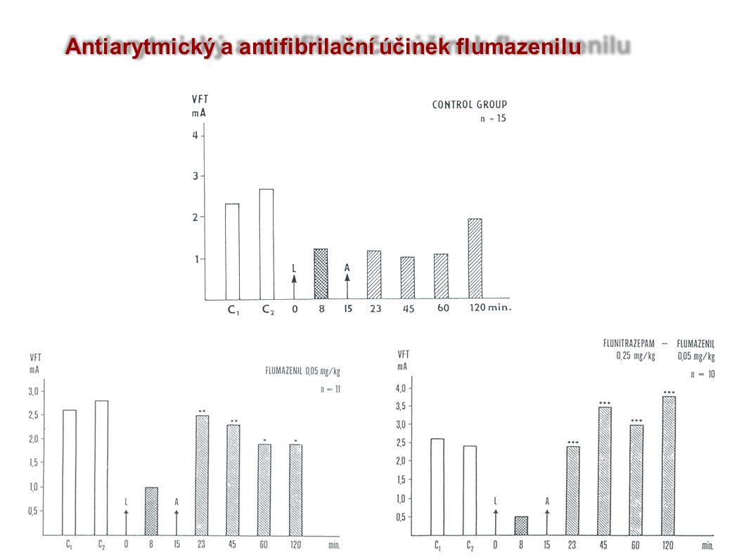 Antiarytmický a antifibrilační účinek flumazenilu