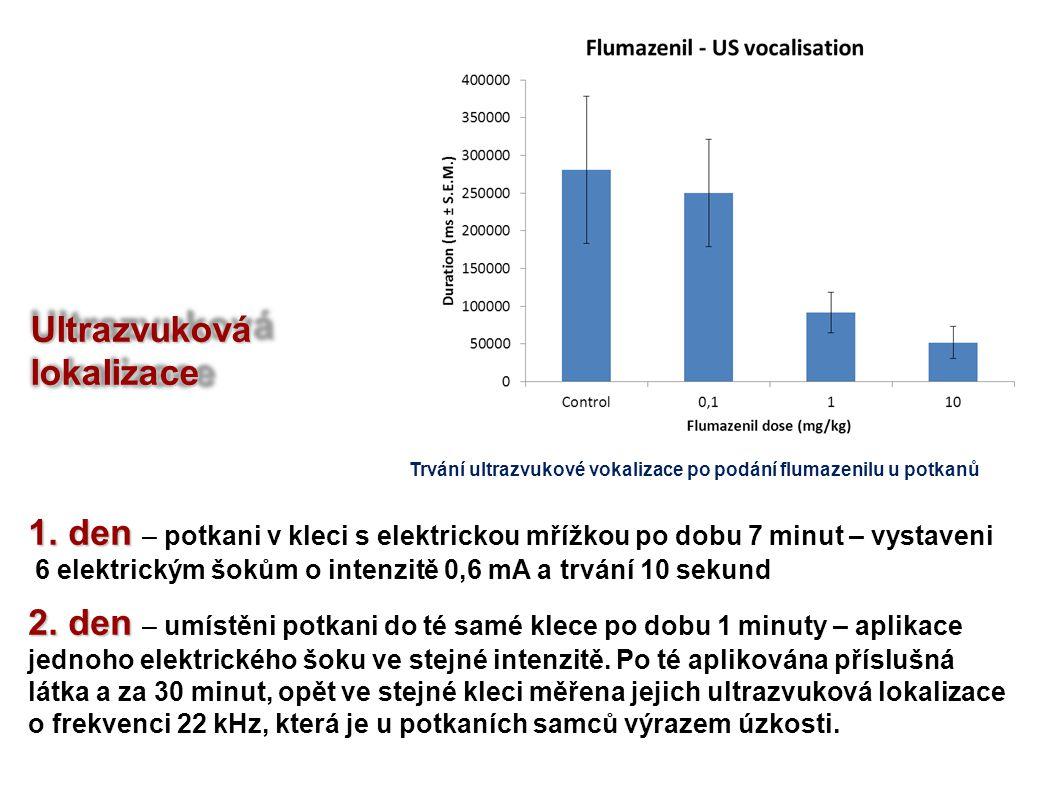 Účinky flumazenilu u králíka flumazenil 0,1 mg i.m.
