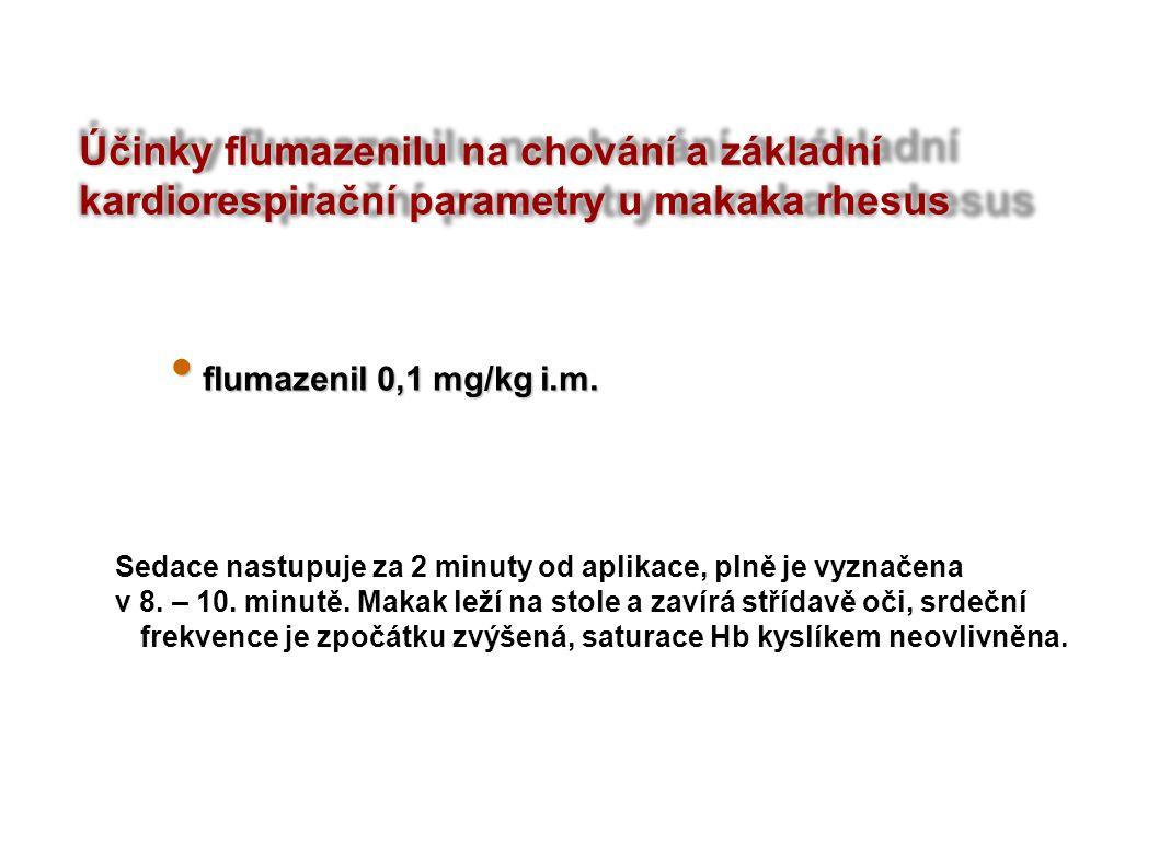 Účinky flumazenilu na chování a základní kardiorespirační parametry u makaka rhesus flumazenil 0,1 mg/kg i.m. flumazenil 0,1 mg/kg i.m. Sedace nastupu