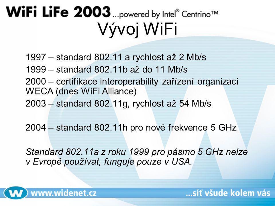 Vývoj WiFi 1997 – standard 802.11 a rychlost až 2 Mb/s 1999 – standard 802.11b až do 11 Mb/s 2000 – certifikace interoperability zařízení organizací WECA (dnes WiFi Alliance) 2003 – standard 802.11g, rychlost až 54 Mb/s 2004 – standard 802.11h pro nové frekvence 5 GHz Standard 802.11a z roku 1999 pro pásmo 5 GHz nelze v Evropě používat, funguje pouze v USA.