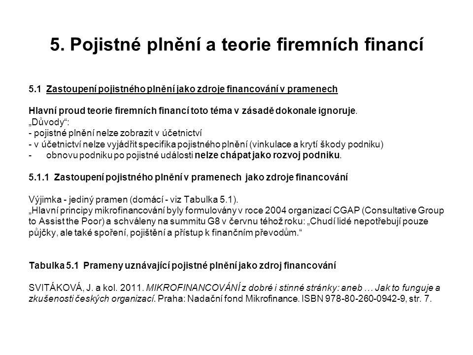 5. Pojistné plnění a teorie firemních financí 5.1 Zastoupení pojistného plnění jako zdroje financování v pramenech Hlavní proud teorie firemních finan