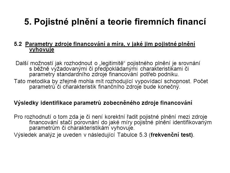 5. Pojistné plnění a teorie firemních financí 5.2 Parametry zdroje financování a míra, v jaké jim pojistné plnění vyhovuje Další možností jak rozhodno