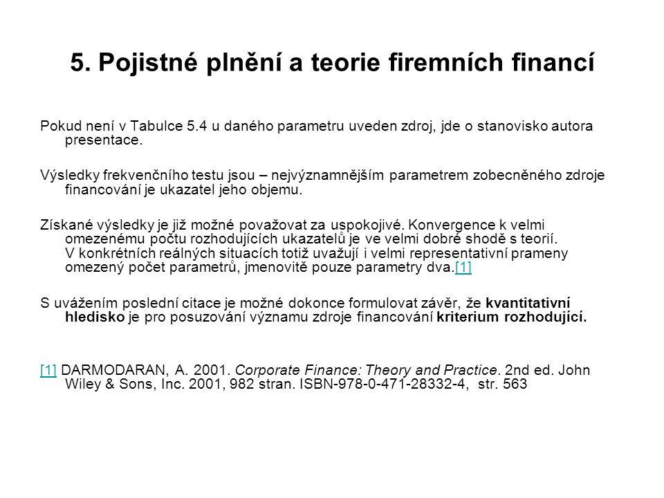 5. Pojistné plnění a teorie firemních financí Pokud není v Tabulce 5.4 u daného parametru uveden zdroj, jde o stanovisko autora presentace. Výsledky f