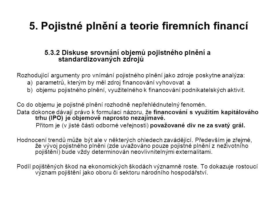 5. Pojistné plnění a teorie firemních financí 5.3.2 Diskuse srovnání objemů pojistného plnění a standardizovaných zdrojů Rozhodující argumenty pro vní