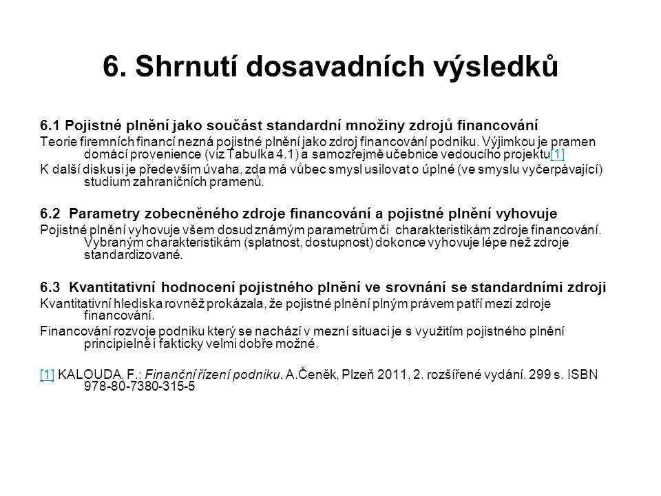 6. Shrnutí dosavadních výsledků 6.1 Pojistné plnění jako součást standardní množiny zdrojů financování Teorie firemních financí nezná pojistné plnění