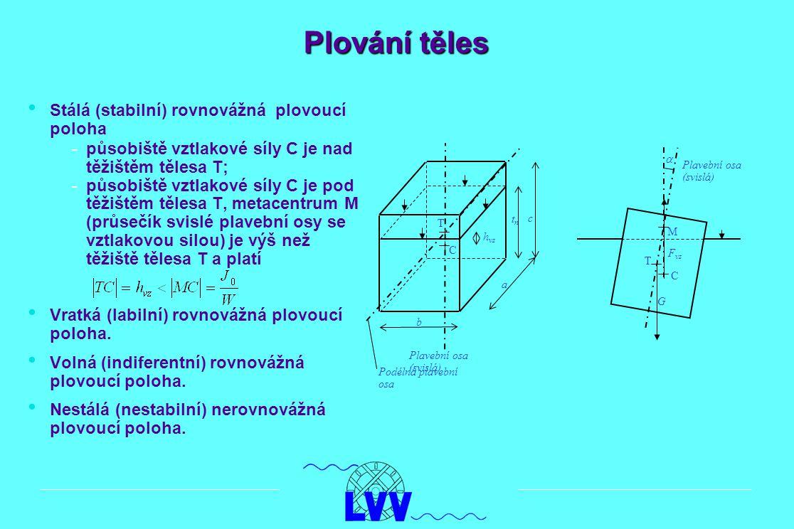 Plování těles Stálá (stabilní) rovnovážná plovoucí poloha - -působiště vztlakové síly C je nad těžištěm tělesa T; - -působiště vztlakové síly C je pod těžištěm tělesa T, metacentrum M (průsečík svislé plavební osy se vztlakovou silou) je výš než těžiště tělesa T a platí Vratká (labilní) rovnovážná plovoucí poloha.