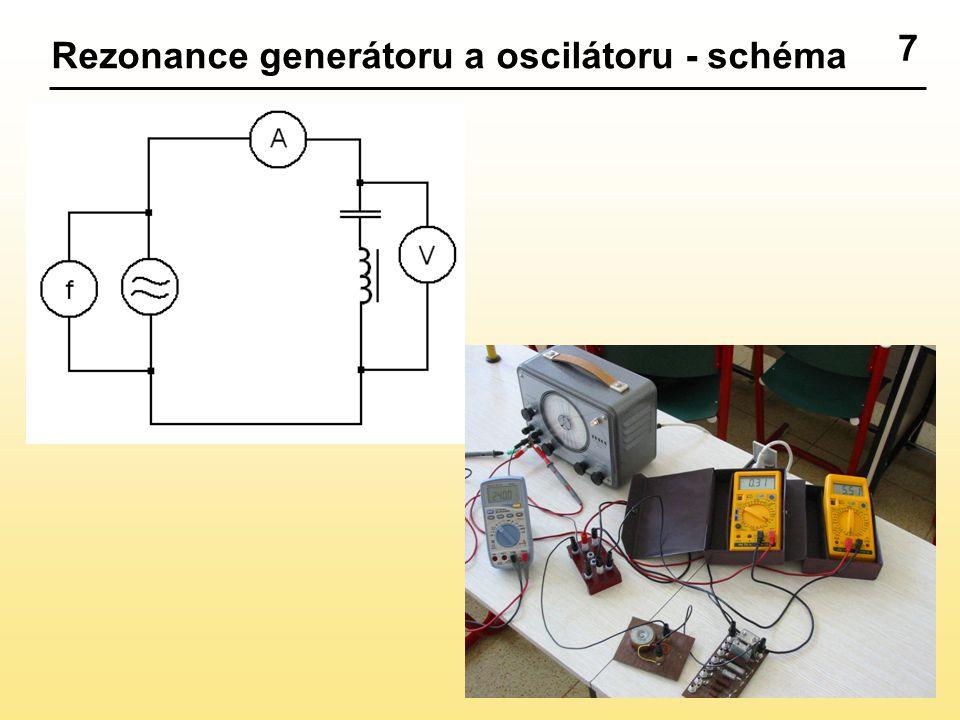 8 Rezonance generátoru a oscilátoru - graf Z i - průběh impedance v sériovém LC obvodu Z u - průběh impedance v paralelním LC obvodu