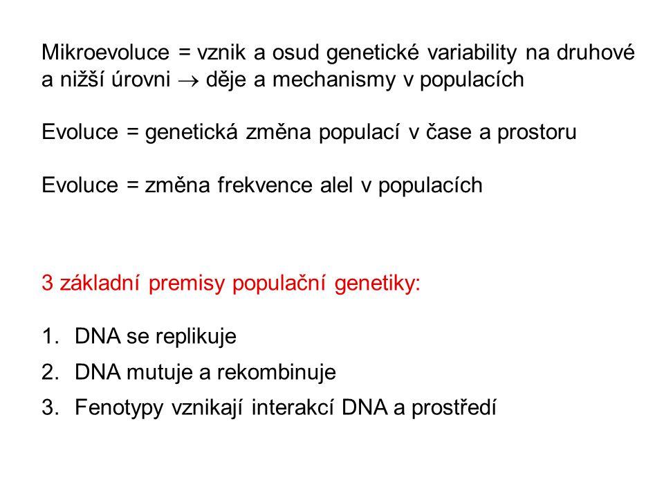 Mikroevoluce = vznik a osud genetické variability na druhové a nižší úrovni  děje a mechanismy v populacích Evoluce = genetická změna populací v čase