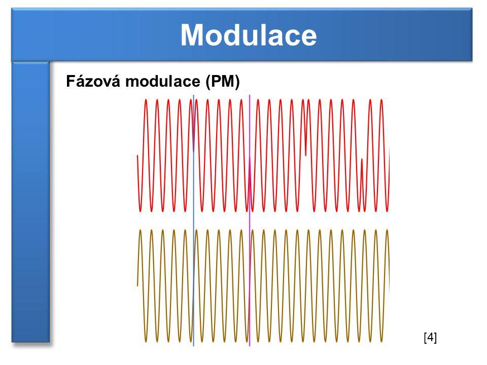 Fázová modulace (PM) Modulace [4]