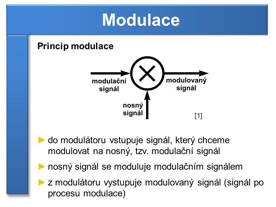 Princip modulace ►do modulátoru vstupuje signál, který chceme modulovat na nosný, tzv. modulační signál ►nosný signál se moduluje modulačním signálem