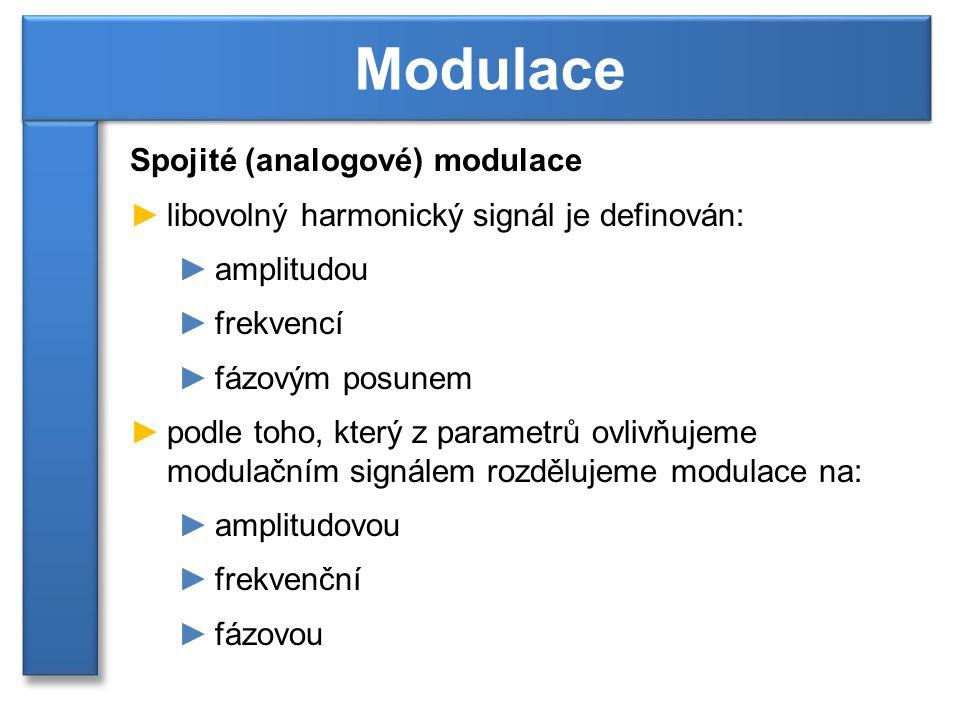 Spojité (analogové) modulace ►libovolný harmonický signál je definován: ►amplitudou ►frekvencí ►fázovým posunem ►podle toho, který z parametrů ovlivňu