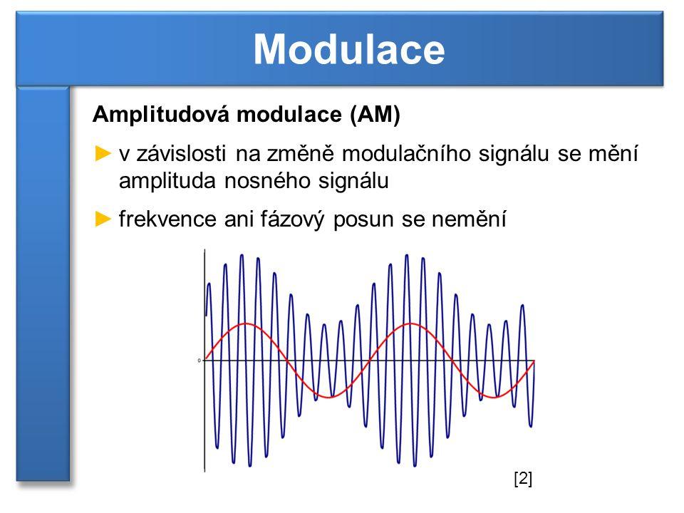 Amplitudová modulace (AM) ►v závislosti na změně modulačního signálu se mění amplituda nosného signálu ►frekvence ani fázový posun se nemění Modulace