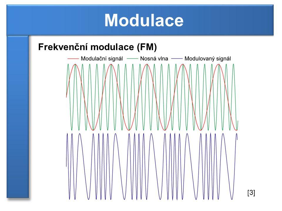 Frekvenční modulace (FM) Modulace [3]