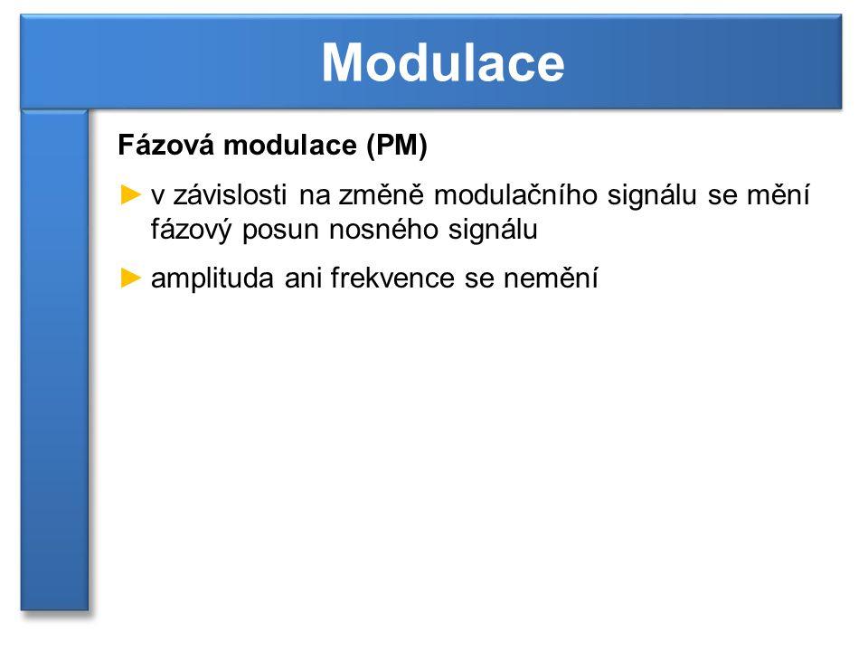 Fázová modulace (PM) ►v závislosti na změně modulačního signálu se mění fázový posun nosného signálu ►amplituda ani frekvence se nemění Modulace