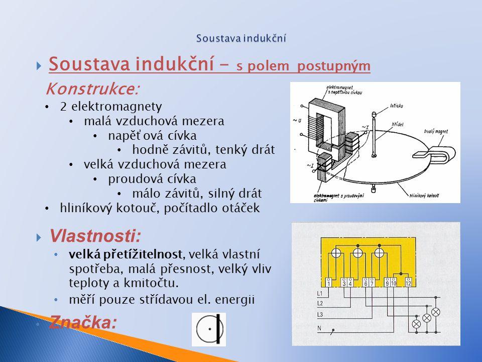  Princip činnosti:  proudy v cívkách elektromagnetu jsou fázově posunuty  vlivem prostorového rozmístění jader vytvářejí postupné magnetické pole.
