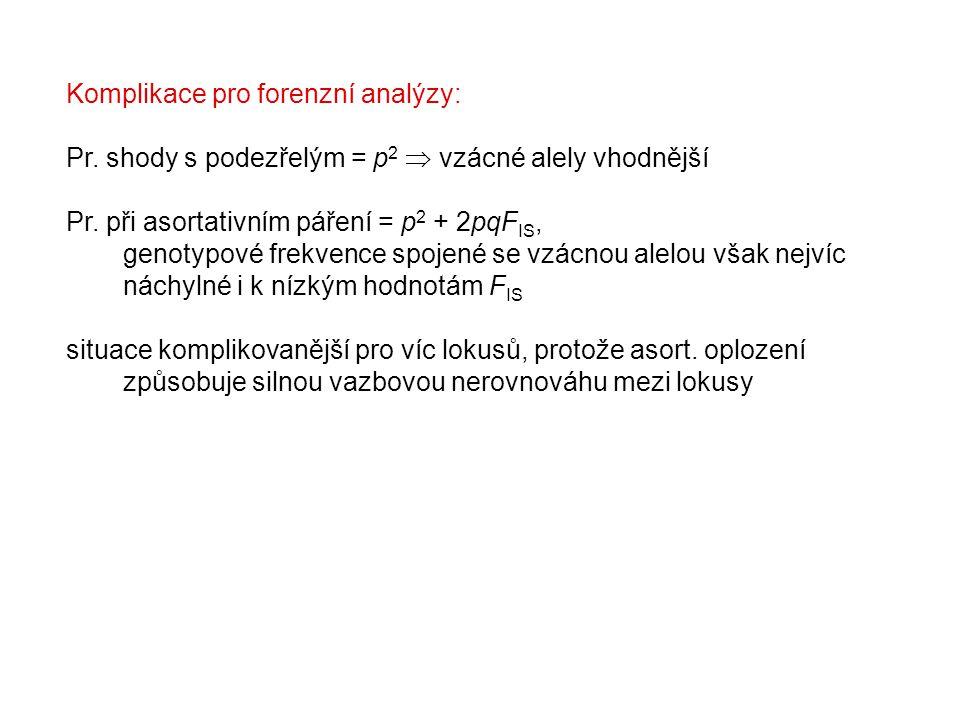 Komplikace pro forenzní analýzy: Pr. shody s podezřelým = p 2  vzácné alely vhodnější Pr. při asortativním páření = p 2 + 2pqF IS, genotypové frekven