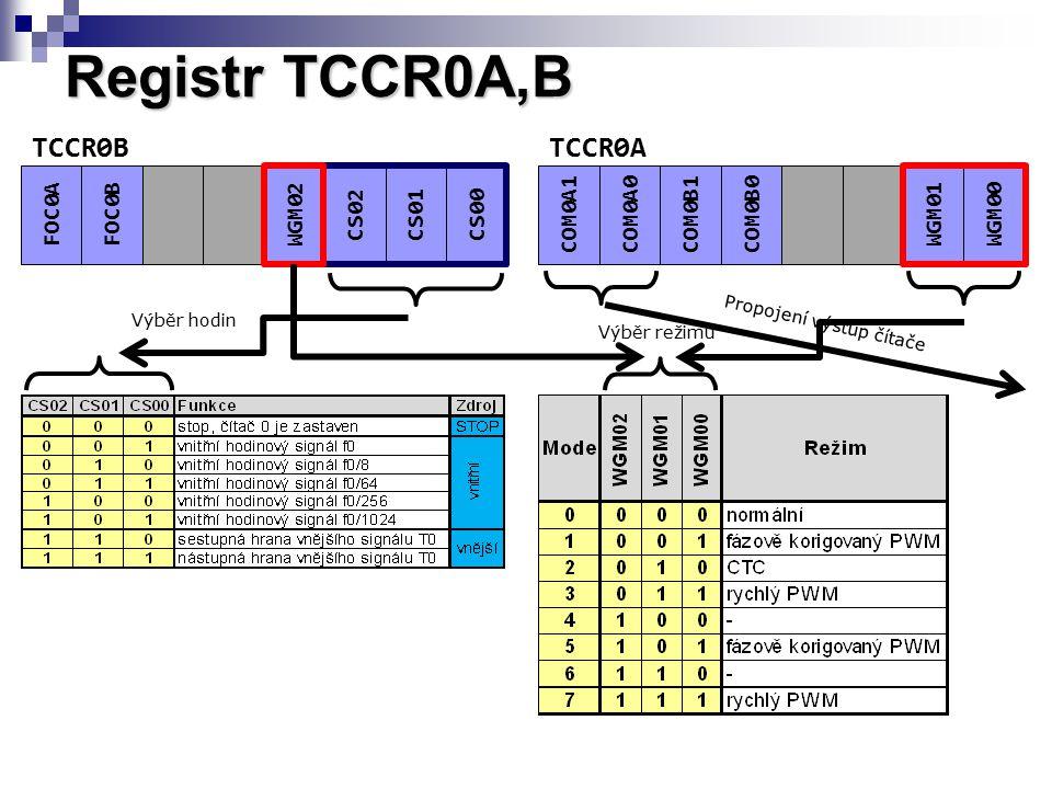 COM0A1COM0A0COM0B1COM0B0 WGM01WGM00 Registr TCCR0A,B FOC0AFOC0BWGM02 CS02CS01CS00 TCCR0BTCCR0A Výběr hodin Výběr režimu Propojení výstup čítače