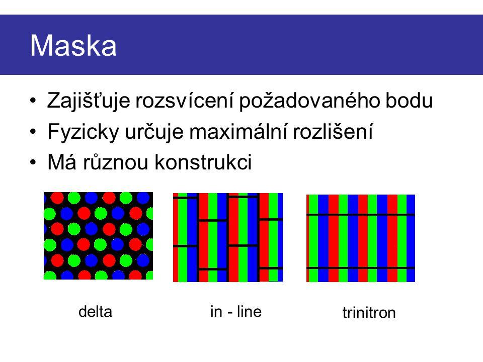 Maska Zajišťuje rozsvícení požadovaného bodu Fyzicky určuje maximální rozlišení Má různou konstrukci deltain - line trinitron