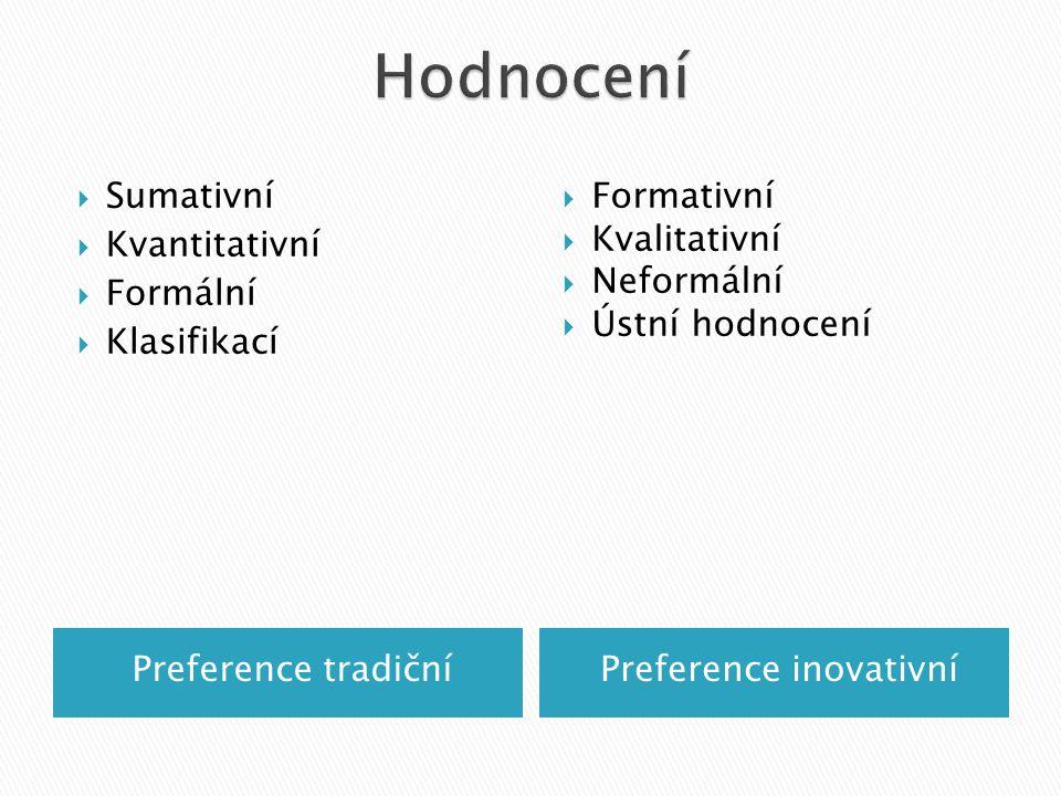 Preference tradičníPreference inovativní  Sumativní  Kvantitativní  Formální  Klasifikací  Formativní  Kvalitativní  Neformální  Ústní hodnoce
