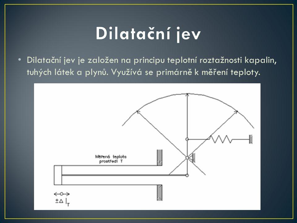 Dilatační jev je založen na principu teplotní roztažnosti kapalin, tuhých látek a plynů. Využívá se primárně k měření teploty.