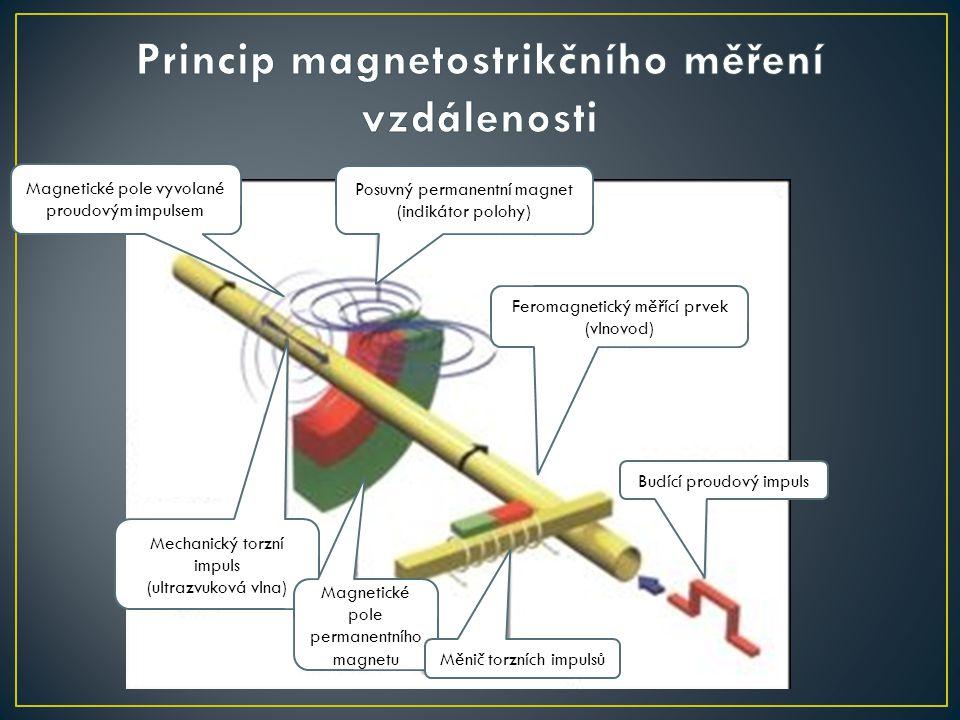 Posuvný permanentní magnet (indikátor polohy) Feromagnetický měřící prvek (vlnovod) Magnetické pole vyvolané proudovým impulsem Mechanický torzní impu