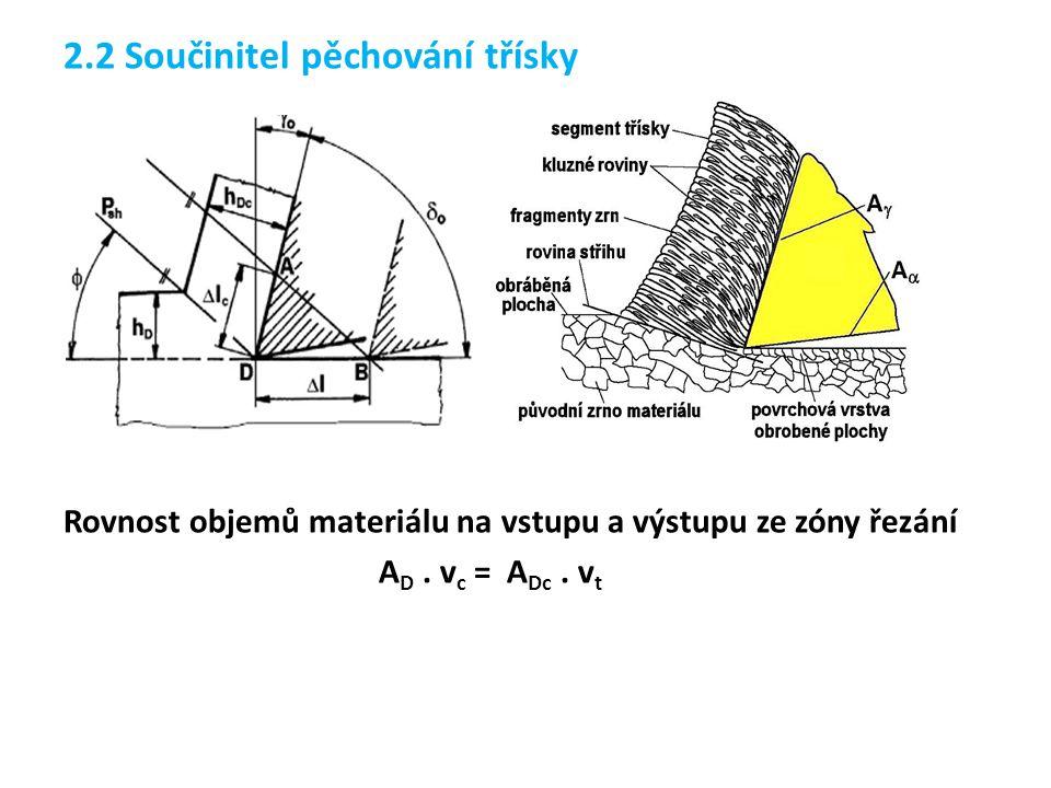 2.2 Součinitel pěchování třísky Rovnost objemů materiálu na vstupu a výstupu ze zóny řezání A D. v c = A Dc. v t