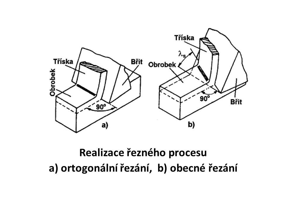 Realizace řezného procesu a) ortogonální řezání, b) obecné řezání