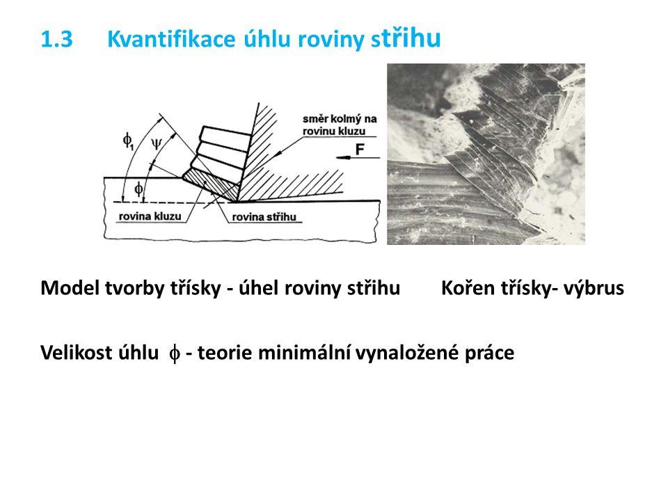 1.3Kvantifikace úhlu roviny s třihu Model tvorby třísky - úhel roviny střihuKořen třísky- výbrus Velikost úhlu  - teorie minimální vynaložené práce