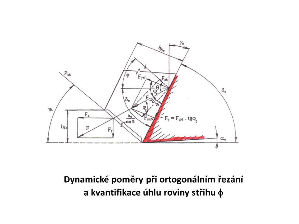 Dynamické poměry při ortogonálním řezání a kvantifikace úhlu roviny střihu 