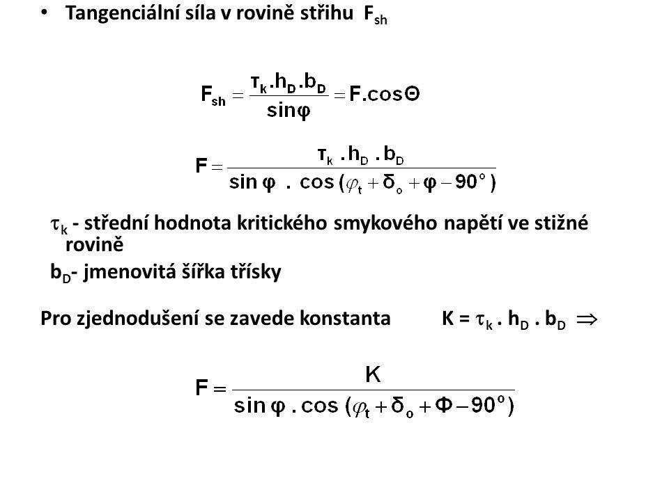 Tangenciální síla v rovině střihu F sh  k - střední hodnota kritického smykového napětí ve stižné rovině b D - jmenovitá šířka třísky Pro zjednodušen