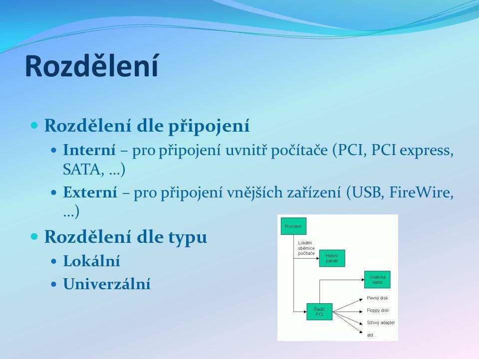 Rozdělení Rozdělení dle připojení Interní – pro připojení uvnitř počítače (PCI, PCI express, SATA, …) Externí – pro připojení vnějších zařízení (USB, FireWire, …) Rozdělení dle typu Lokální Univerzální