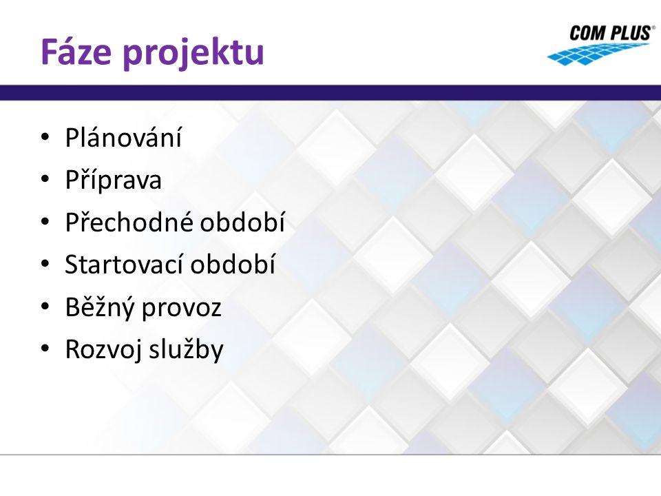 Fáze projektu Plánování Příprava Přechodné období Startovací období Běžný provoz Rozvoj služby