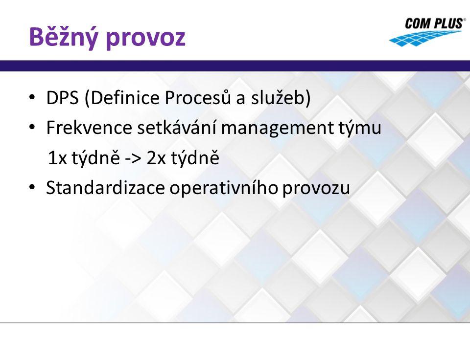 Běžný provoz DPS (Definice Procesů a služeb) Frekvence setkávání management týmu 1x týdně -> 2x týdně Standardizace operativního provozu