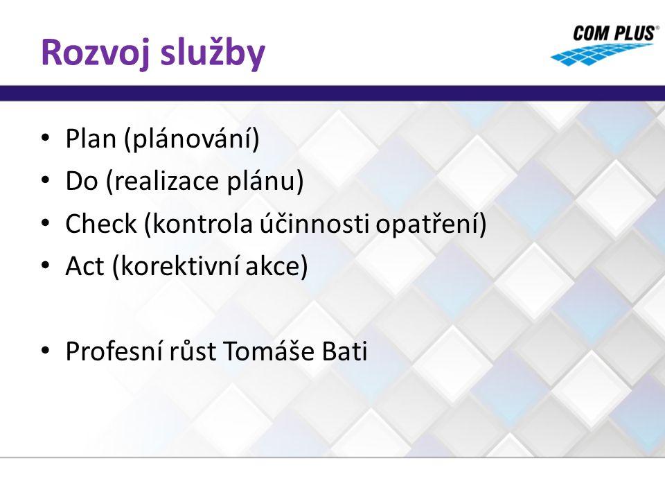 Rozvoj služby Plan (plánování) Do (realizace plánu) Check (kontrola účinnosti opatření) Act (korektivní akce) Profesní růst Tomáše Bati