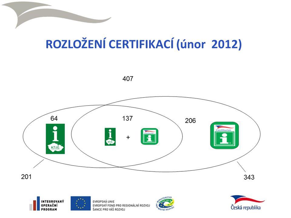 ROZLOŽENÍ CERTIFIKACÍ (únor 2012)
