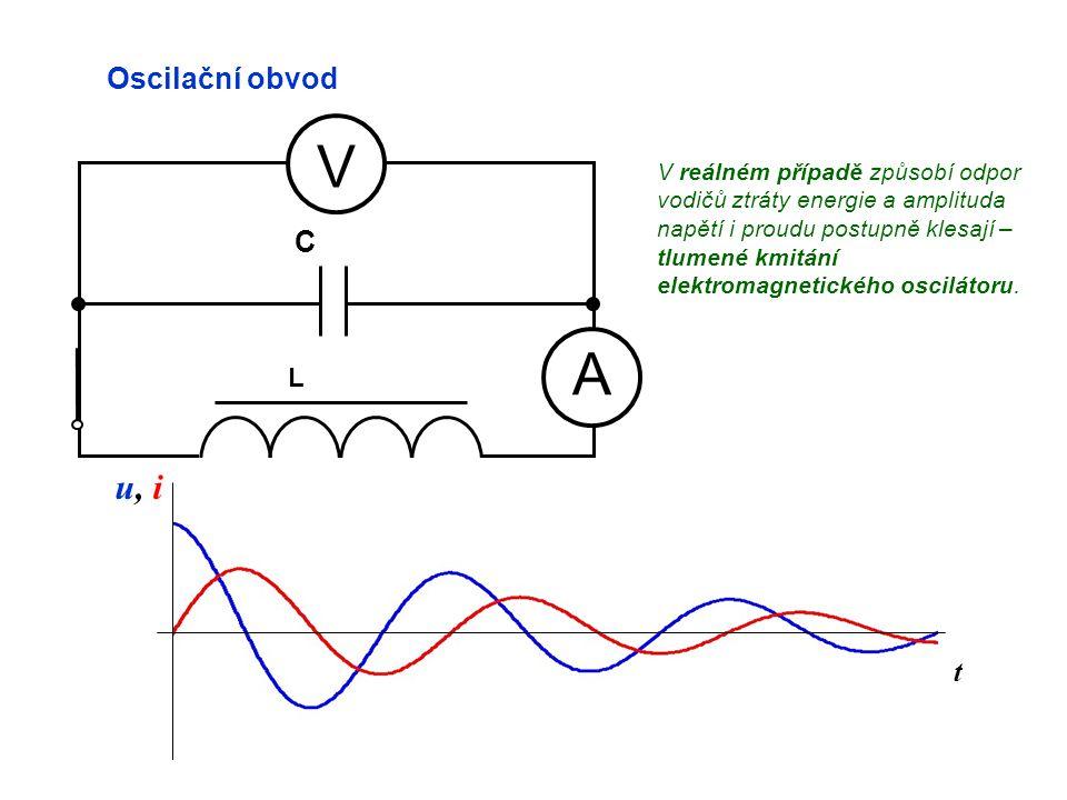 t Oscilační obvod A V L C u, iu, i V reálném případě způsobí odpor vodičů ztráty energie a amplituda napětí i proudu postupně klesají – tlumené kmitán