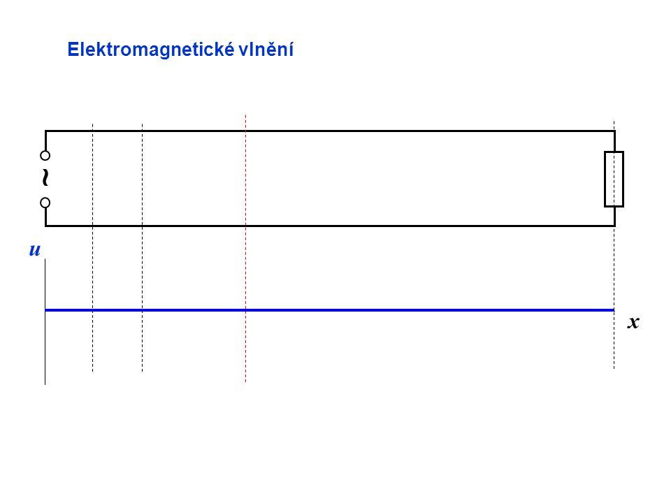 Elektromagnetické vlnění ~ u x