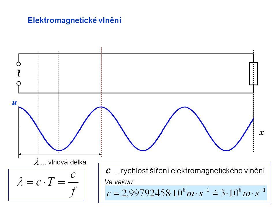 Elektromagnetické vlnění ~ u x... vlnová délka c... rychlost šíření elektromagnetického vlnění Ve vakuu: