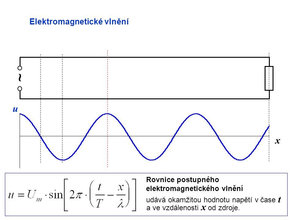 Elektromagnetické vlnění ~ u x Rovnice postupného elektromagnetického vlnění udává okamžitou hodnotu napětí v čase t a ve vzdálenosti x od zdroje.