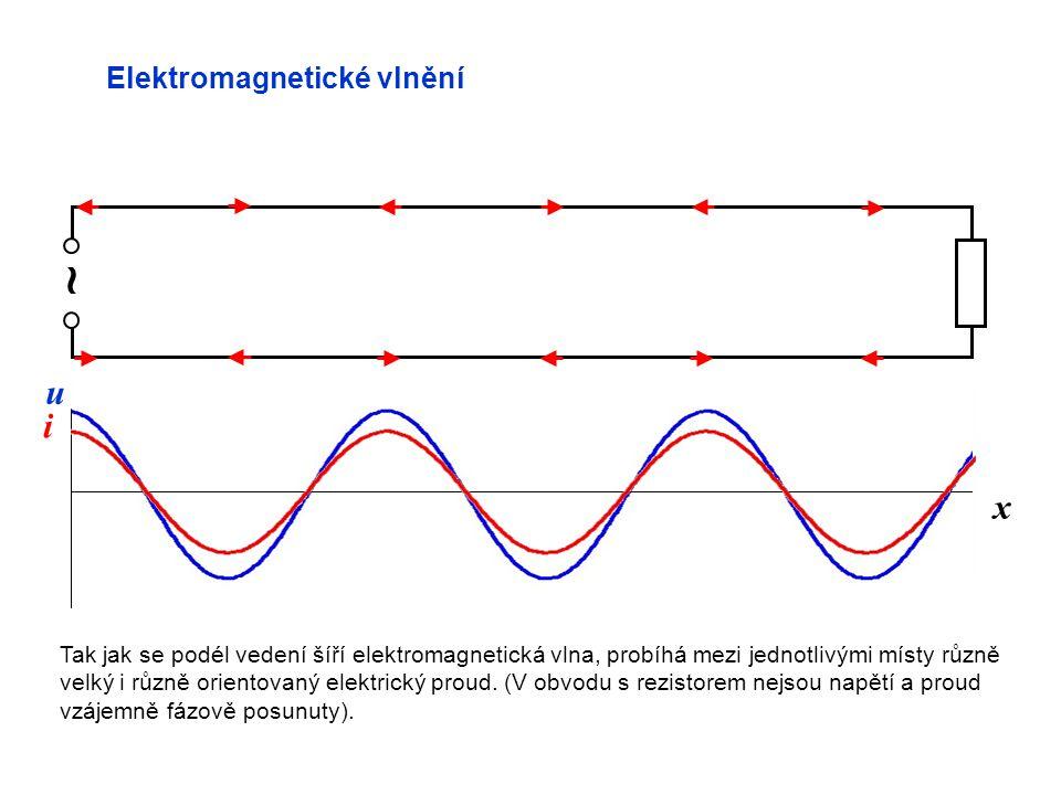 Elektromagnetické vlnění u x Tak jak se podél vedení šíří elektromagnetická vlna, probíhá mezi jednotlivými místy různě velký i různě orientovaný elek
